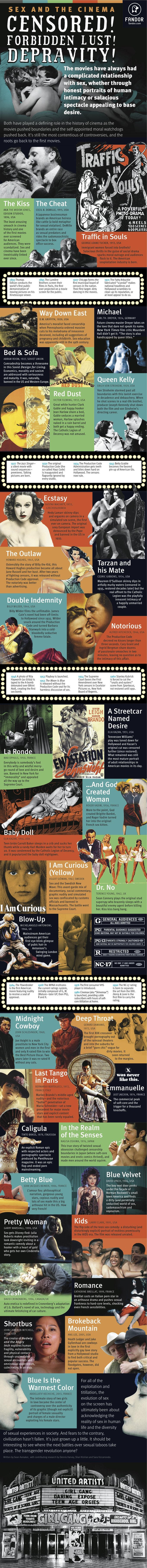 history-of-sexploitation-in-infographic-form