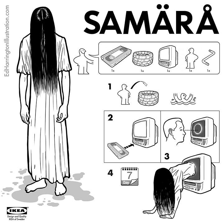 A víztócsák miatt Samarat érdemes a fürdőszobában összeszerelni.